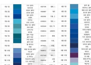 「找到屬於自己的顏色」你 找到了嗎? 韓國近日瘋傳的生日代表顏色和性格分析